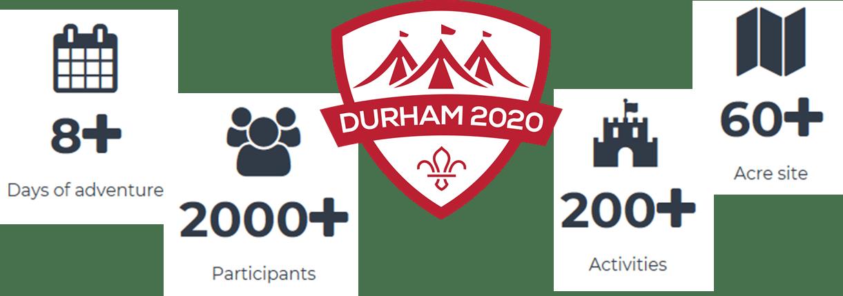 Durham 2020